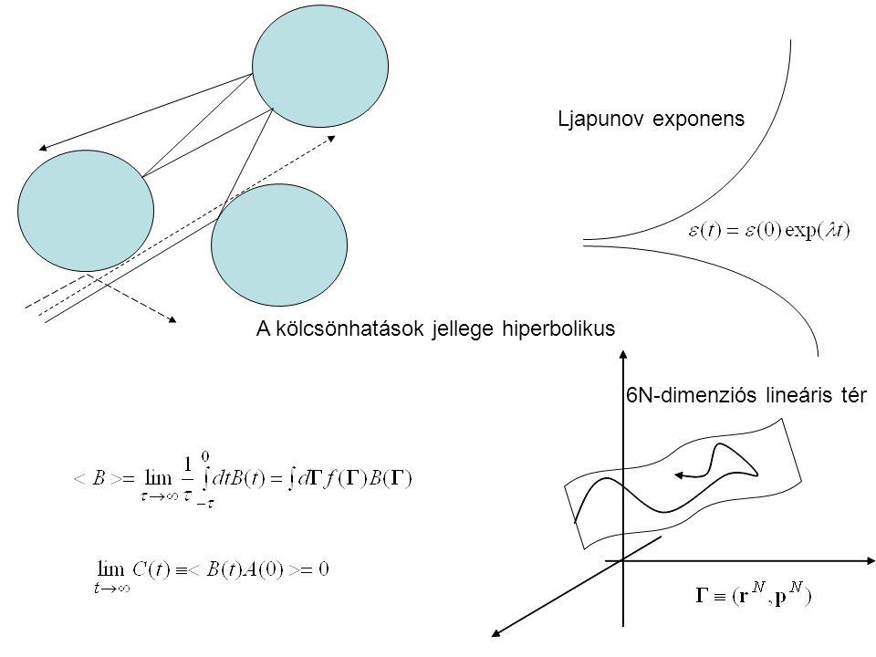 Ljapunov exponens A kölcsönhatások jellege hiperbolikus 6N-dimenziós lineáris tér
