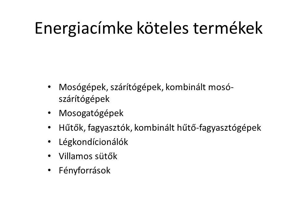 Energiacímke köteles termékek
