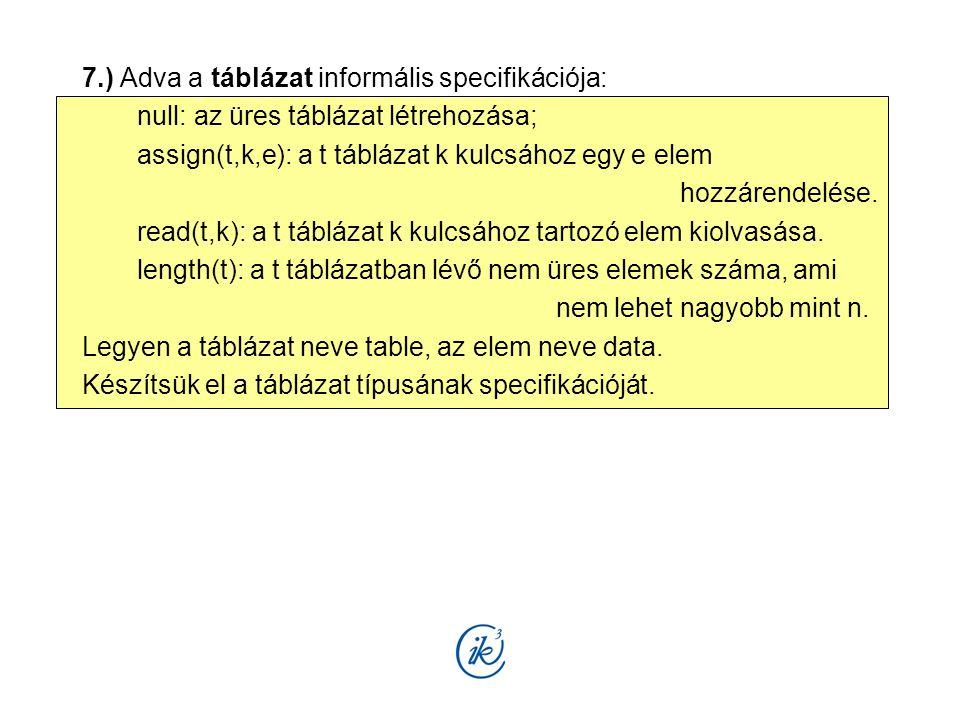 7.) Adva a táblázat informális specifikációja:
