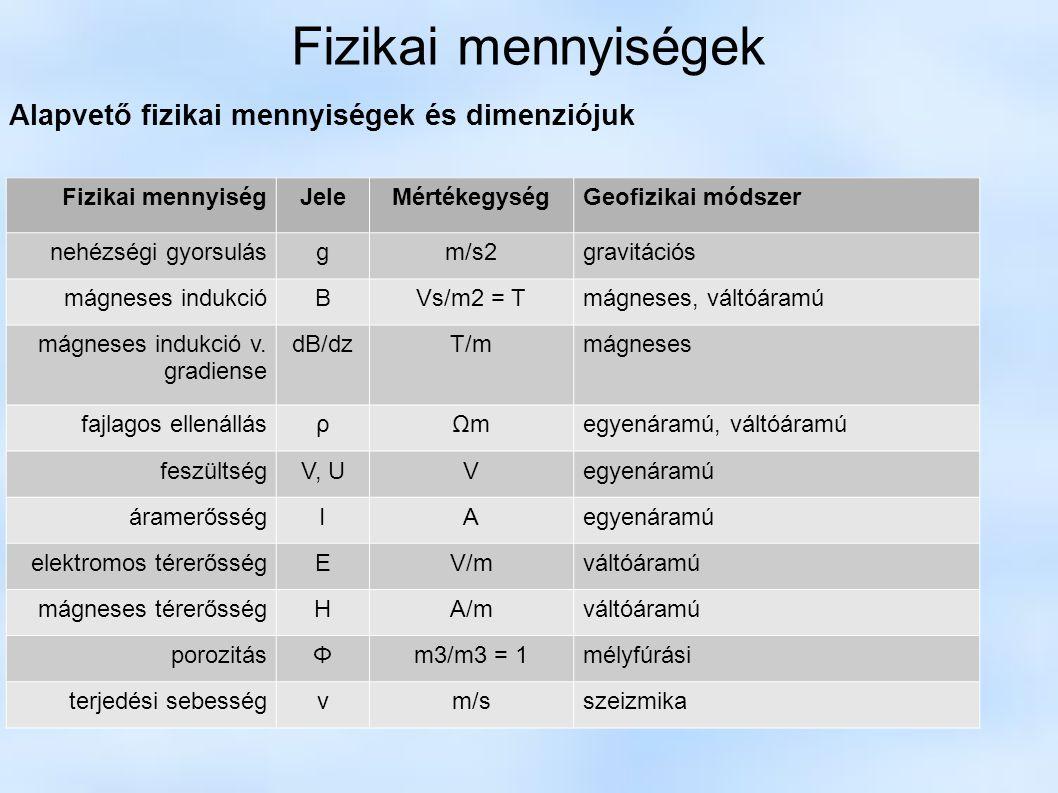 Fizikai mennyiségek Alapvető fizikai mennyiségek és dimenziójuk