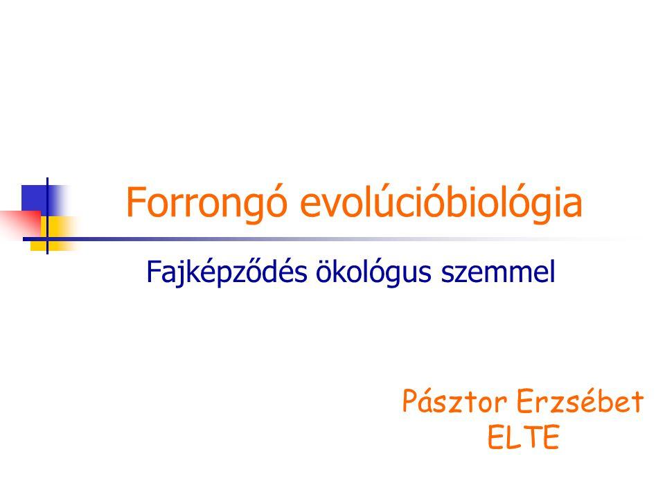 Forrongó evolúcióbiológia