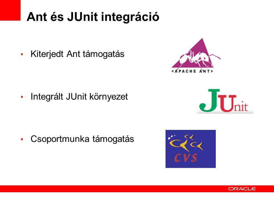 Ant és JUnit integráció