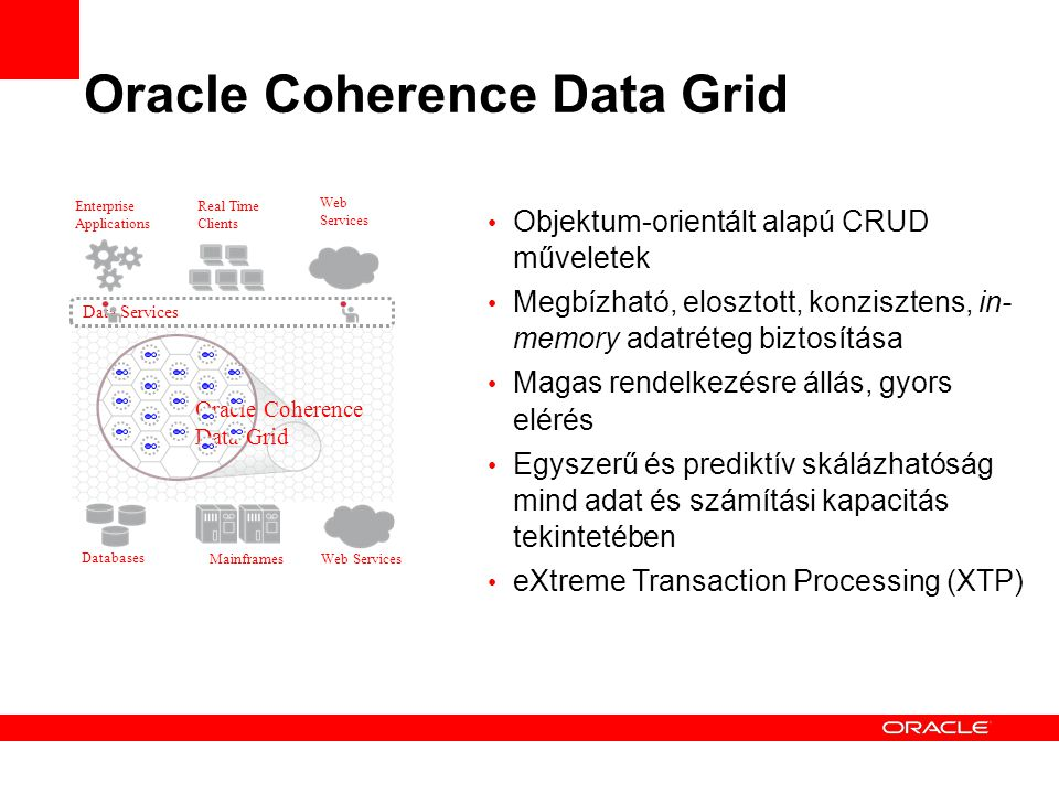 Oracle Coherence Data Grid