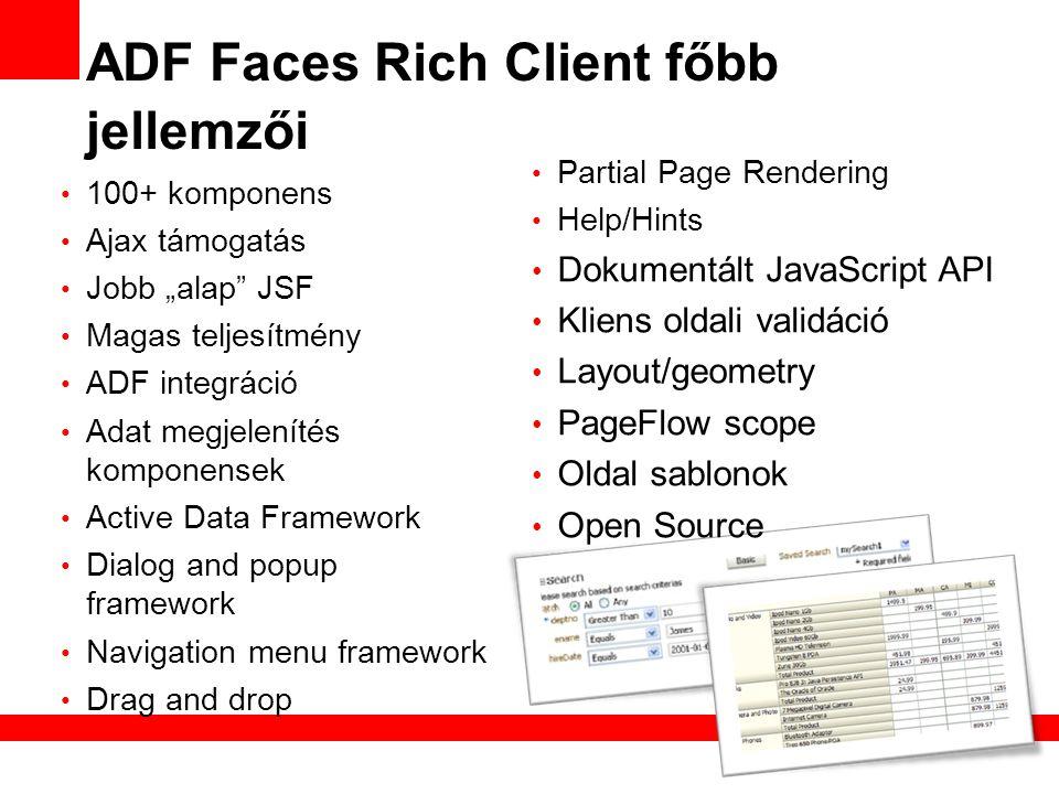 ADF Faces Rich Client főbb jellemzői