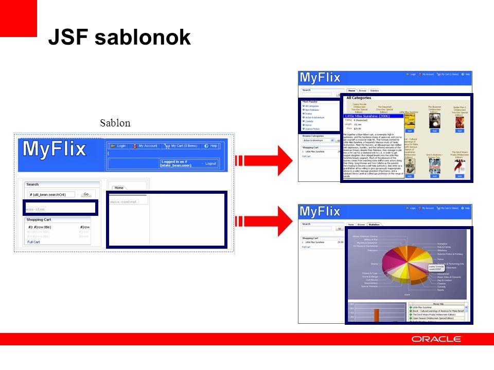 JSF sablonok Sablon.
