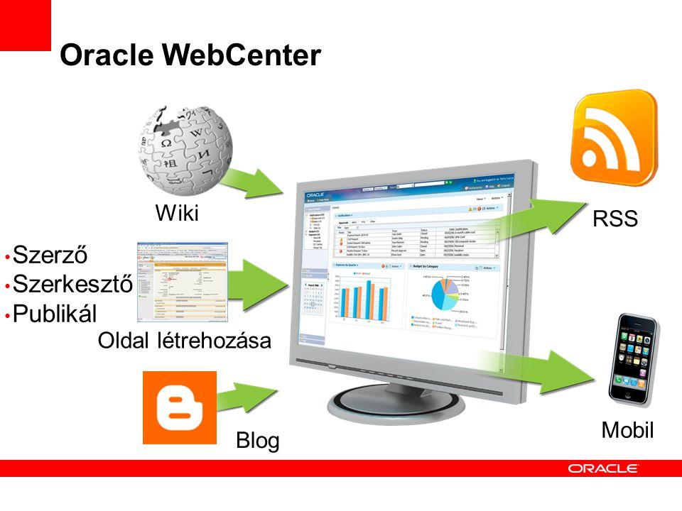 Oracle WebCenter Szerző Szerkesztő Publikál Wiki RSS Oldal létrehozása
