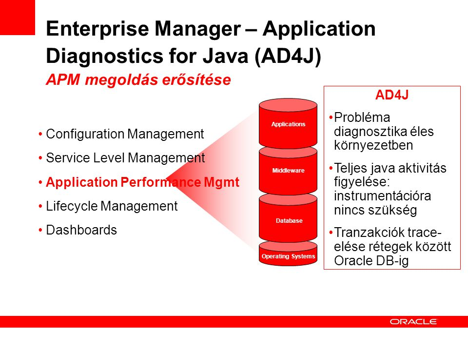 Enterprise Manager – Application Diagnostics for Java (AD4J) APM megoldás erősítése
