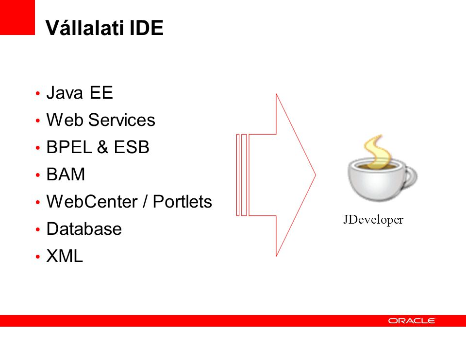 Vállalati IDE Java EE Web Services BPEL & ESB BAM WebCenter / Portlets