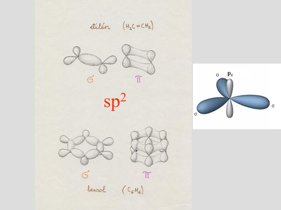 pz σ sp2 σ σ