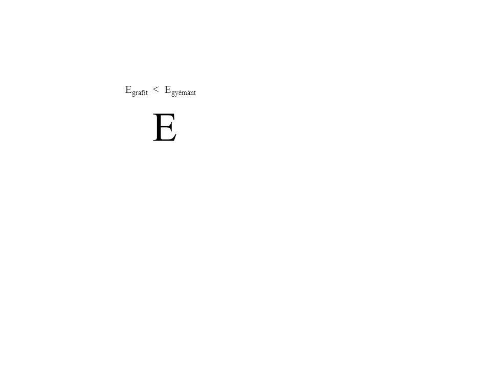 Egrafit < Egyémánt E