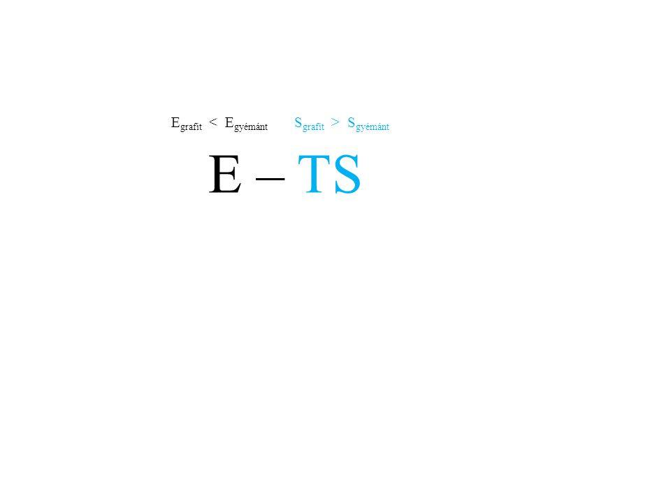 Egrafit < Egyémánt Sgrafit > Sgyémánt