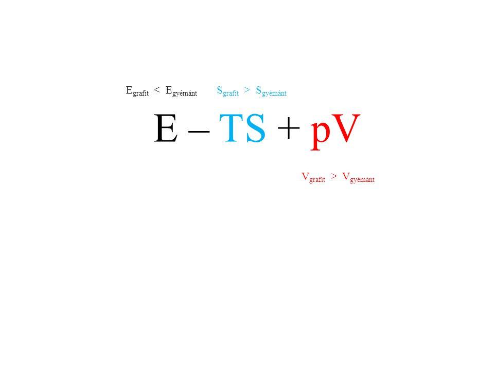 E – TS + pV Egrafit < Egyémánt Sgrafit > Sgyémánt