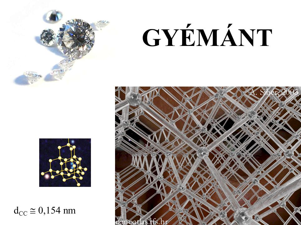 GYÉMÁNT dCC  0,154 nm