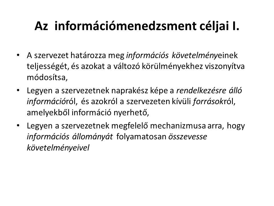 Az információmenedzsment céljai I.