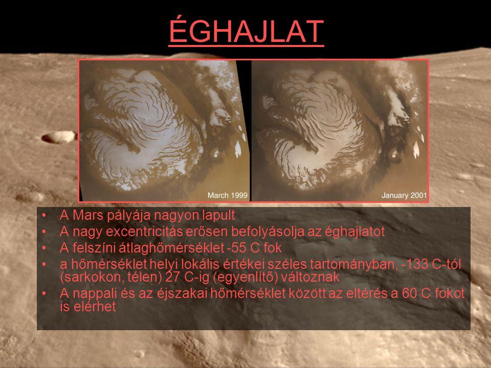 ÉGHAJLAT A Mars pályája nagyon lapult