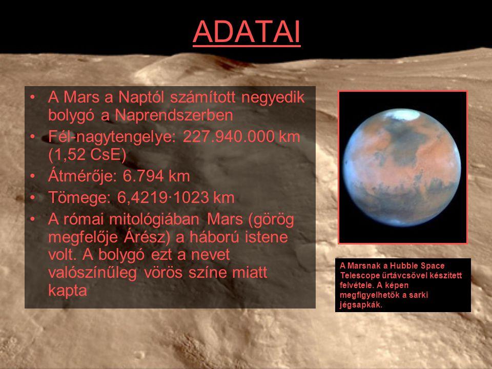 ADATAI A Mars a Naptól számított negyedik bolygó a Naprendszerben