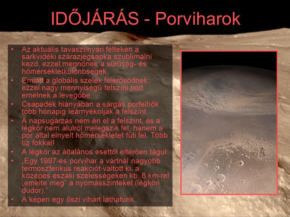 IDŐJÁRÁS - Porviharok