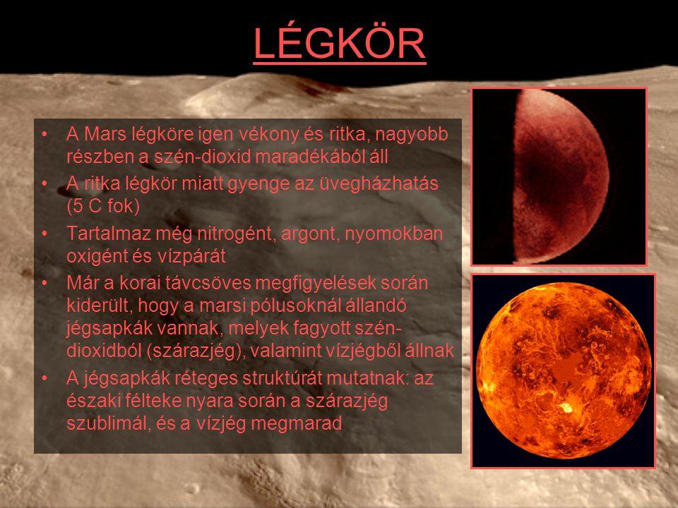 LÉGKÖR A Mars légköre igen vékony és ritka, nagyobb részben a szén-dioxid maradékából áll. A ritka légkör miatt gyenge az üvegházhatás (5 C fok)