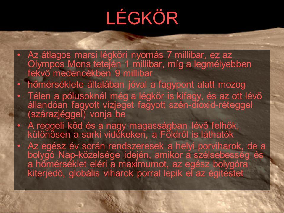 LÉGKÖR Az átlagos marsi légköri nyomás 7 millibar, ez az Olympos Mons tetején 1 millibar, míg a legmélyebben fekvő medencékben 9 millibar.