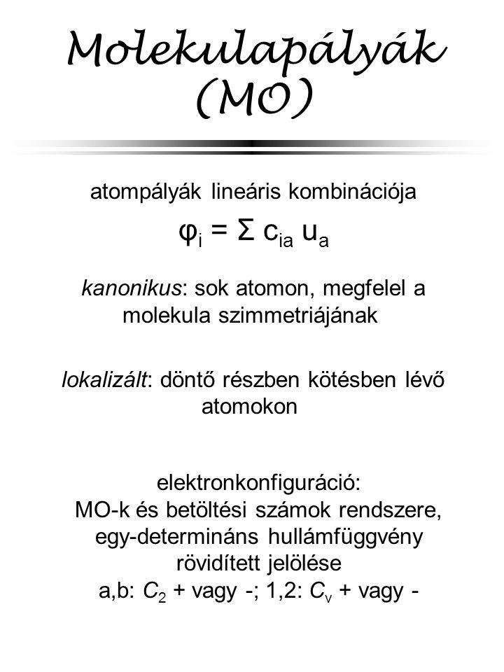 Molekulapályák (MO) φi = Σ cia ua atompályák lineáris kombinációja