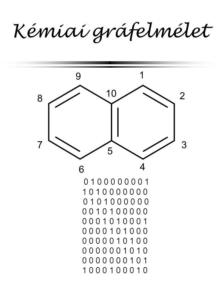 Kémiai gráfelmélet 9. 1. 10. 2. 8. 7. 3. 5. 4. 6. 0 1 0 0 0 0 0 0 0 1. 1 0 1 0 0 0 0 0 0 0.