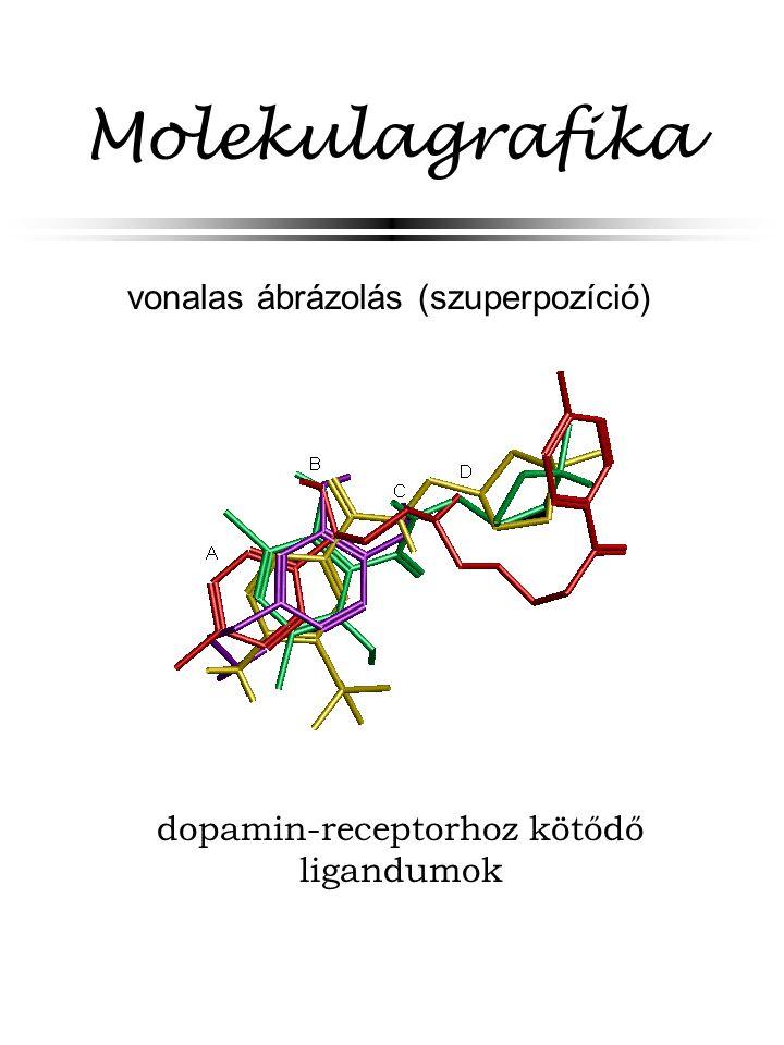 Molekulagrafika vonalas ábrázolás (szuperpozíció)