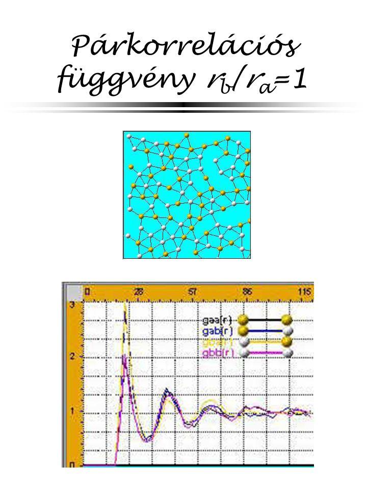 Párkorrelációs függvény rb/ra=1