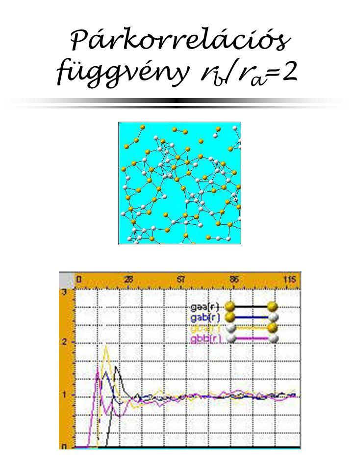 Párkorrelációs függvény rb/ra=2