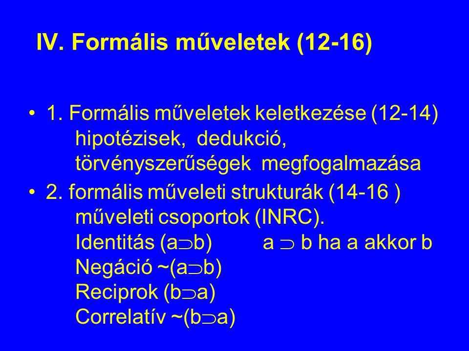 IV. Formális műveletek (12-16)