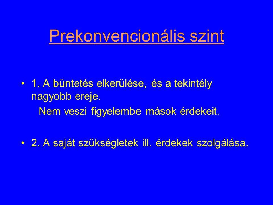 Prekonvencionális szint