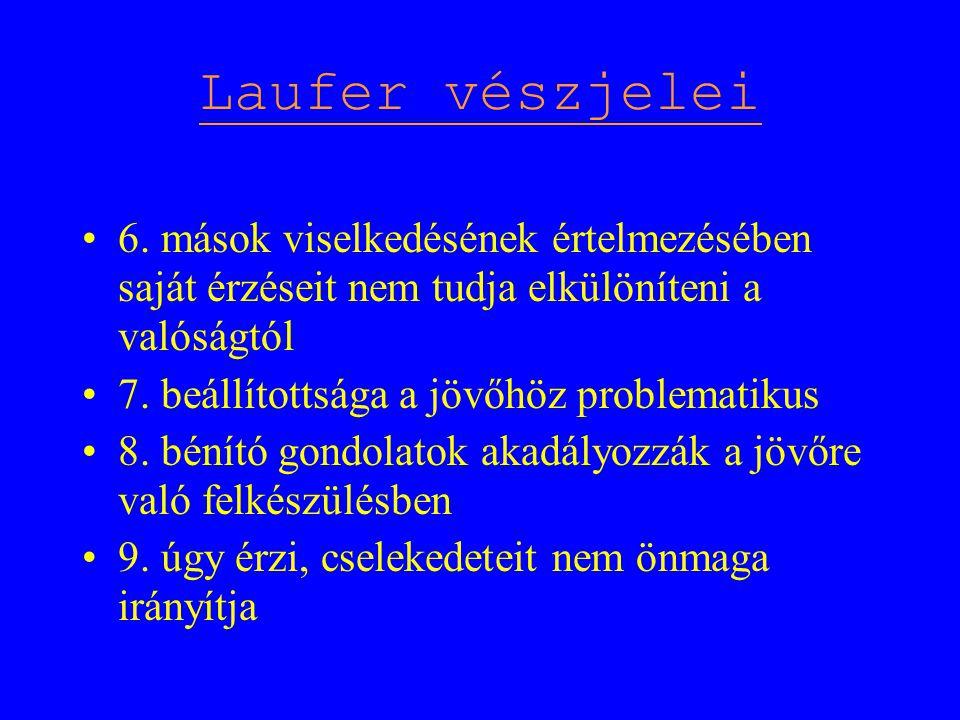 Laufer vészjelei 6. mások viselkedésének értelmezésében saját érzéseit nem tudja elkülöníteni a valóságtól.