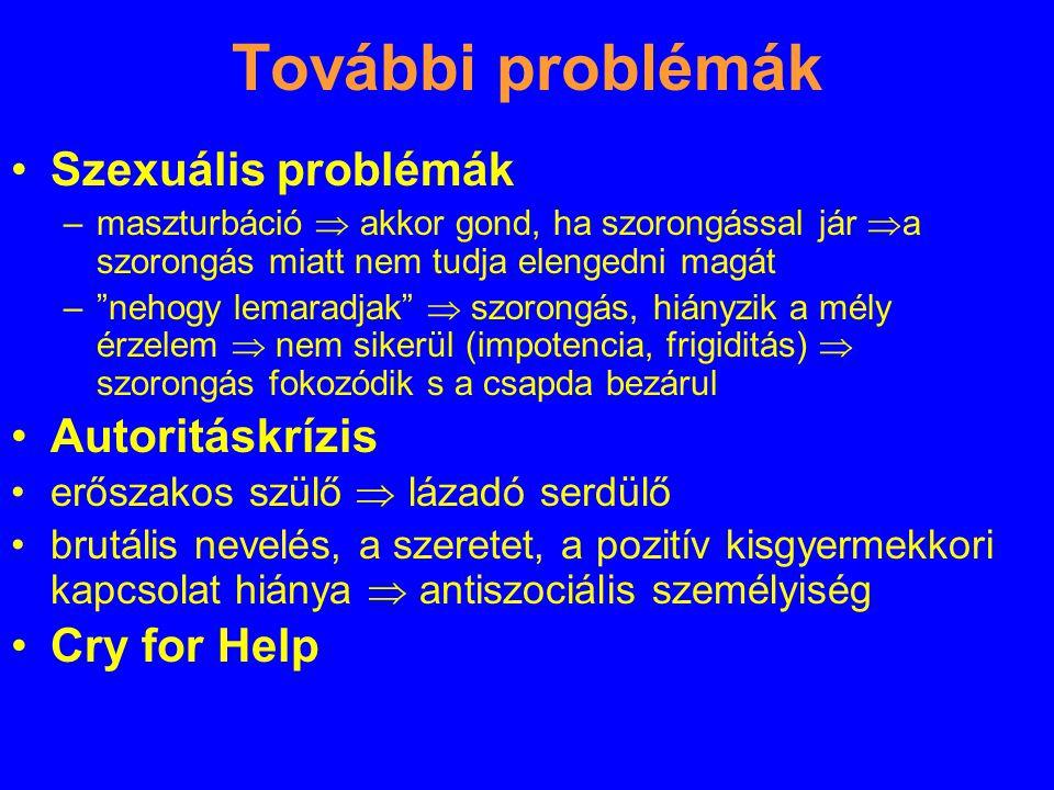 További problémák Szexuális problémák Autoritáskrízis Cry for Help