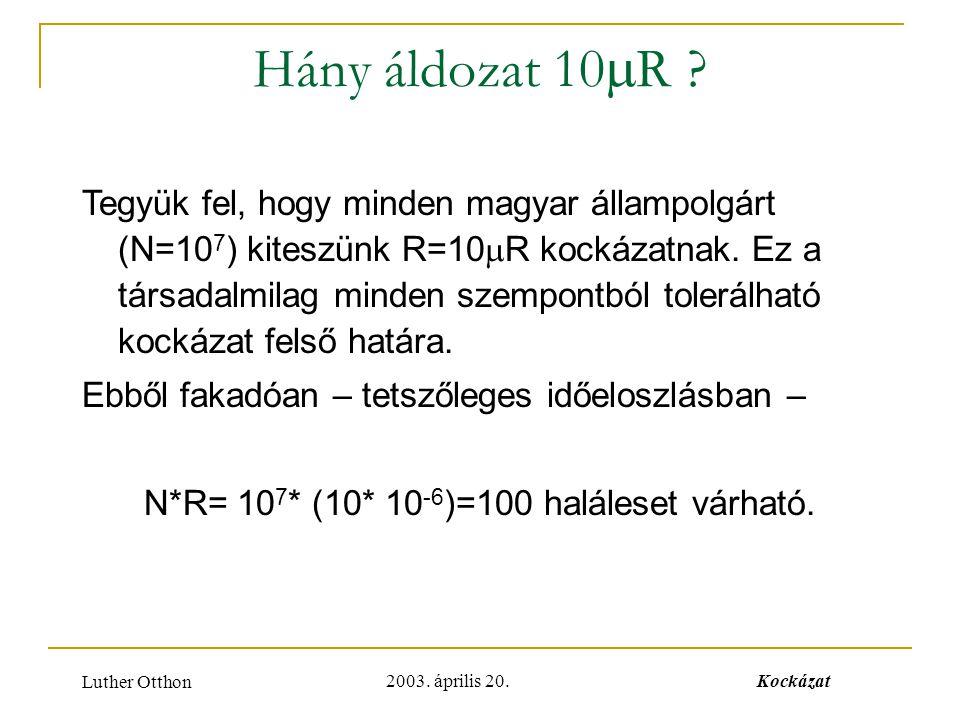 N*R= 107* (10* 10-6)=100 haláleset várható.