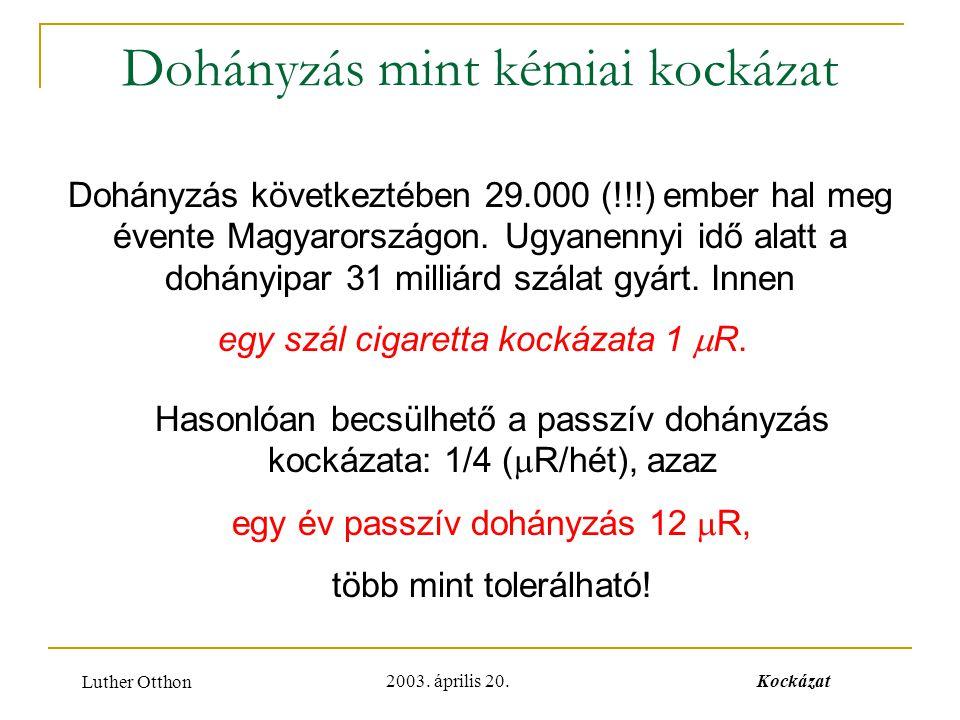 Dohányzás mint kémiai kockázat
