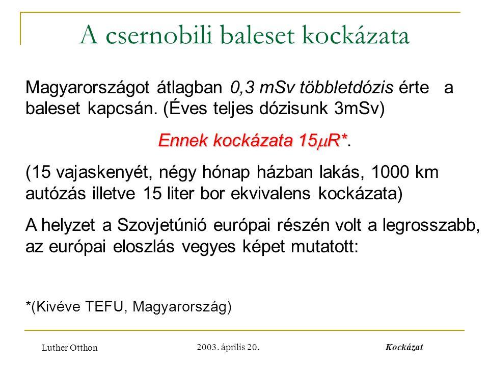 A csernobili baleset kockázata