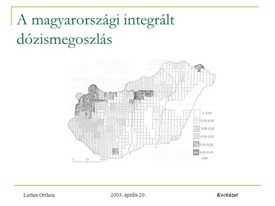 A magyarországi integrált dózismegoszlás
