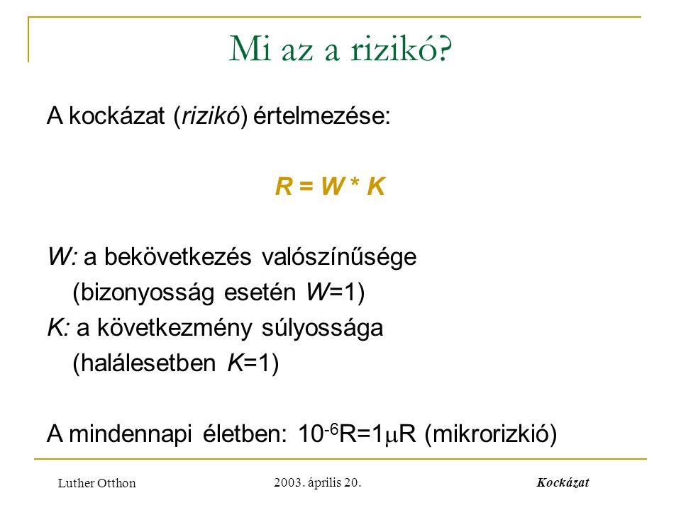 Mi az a rizikó A kockázat (rizikó) értelmezése: R = W * K