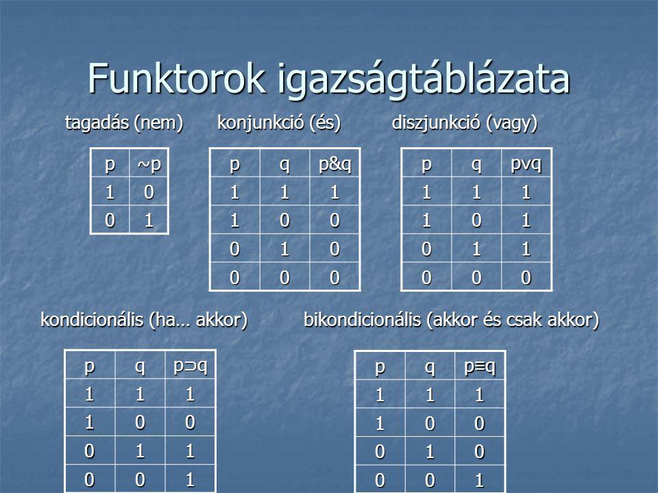 Funktorok igazságtáblázata