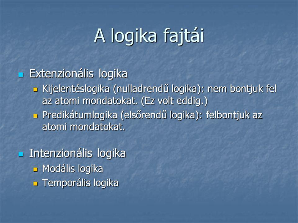 A logika fajtái Extenzionális logika Intenzionális logika