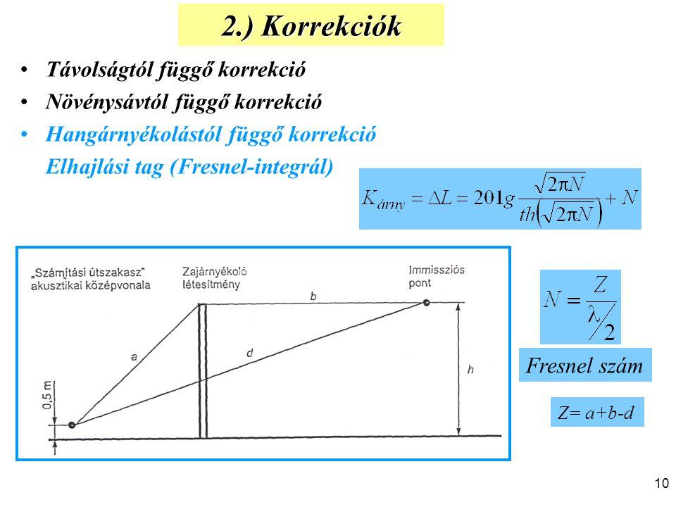 2.) Korrekciók Távolságtól függő korrekció