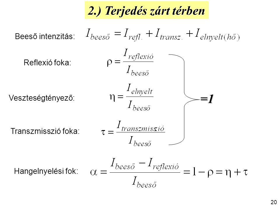 2.) Terjedés zárt térben =1 Beeső intenzitás: Reflexió foka: