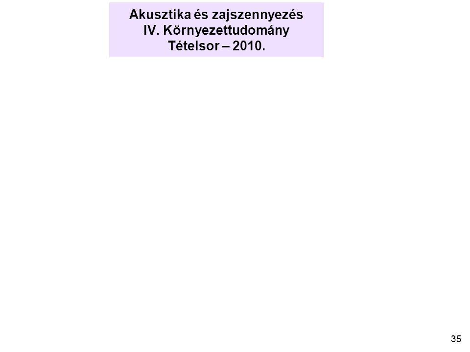Akusztika és zajszennyezés IV. Környezettudomány Tételsor – 2010.
