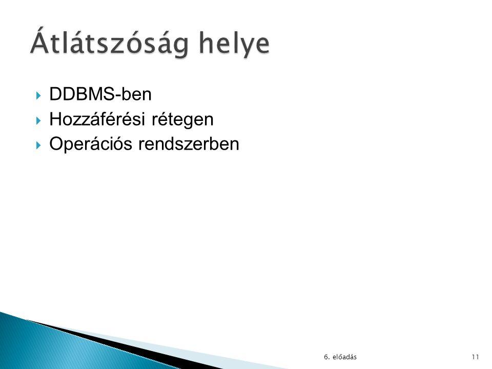 Átlátszóság helye DDBMS-ben Hozzáférési rétegen Operációs rendszerben
