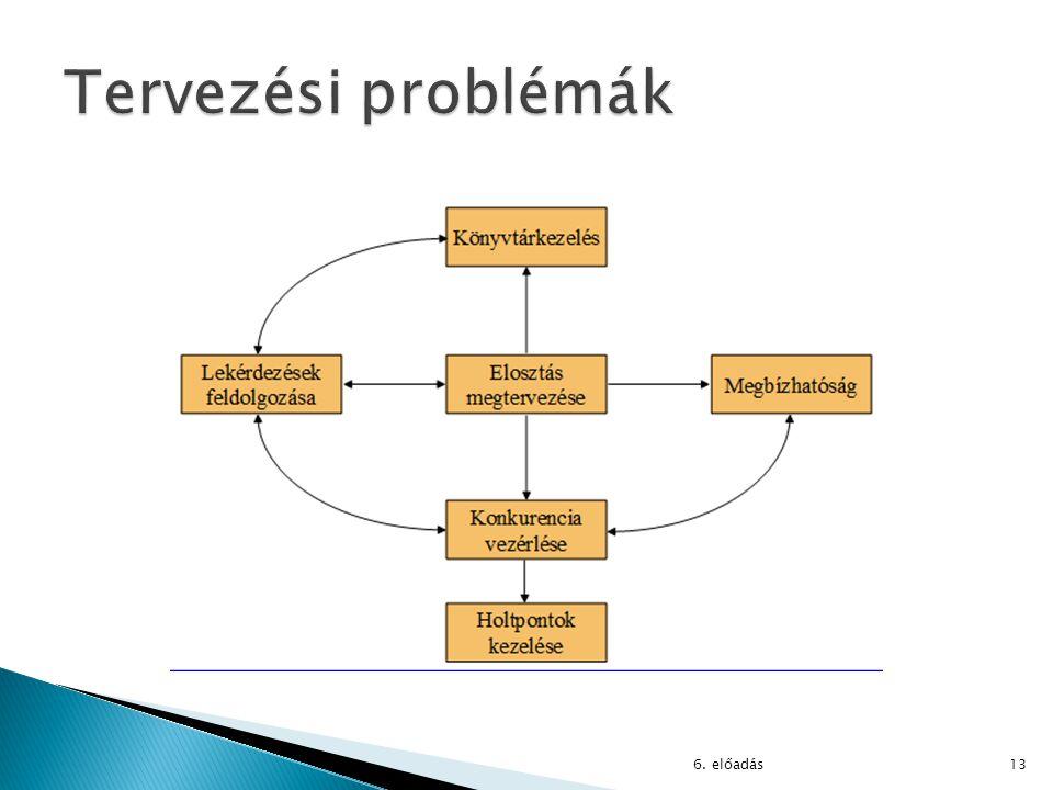 Tervezési problémák 6. előadás
