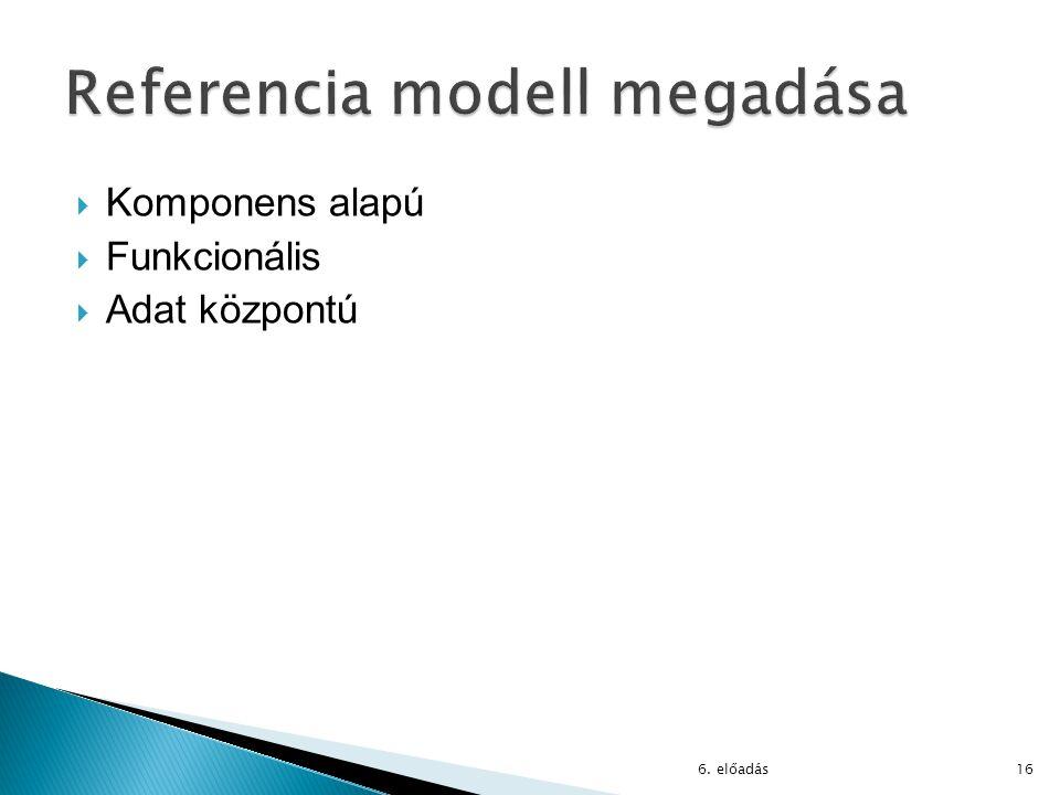 Referencia modell megadása