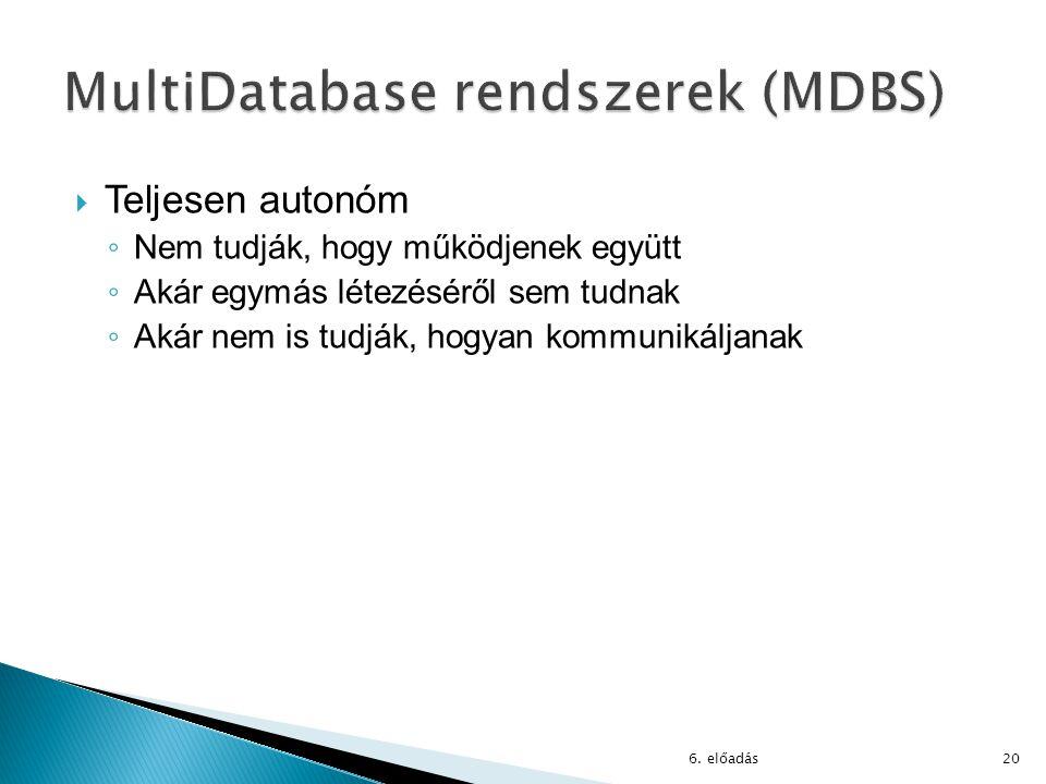 MultiDatabase rendszerek (MDBS)