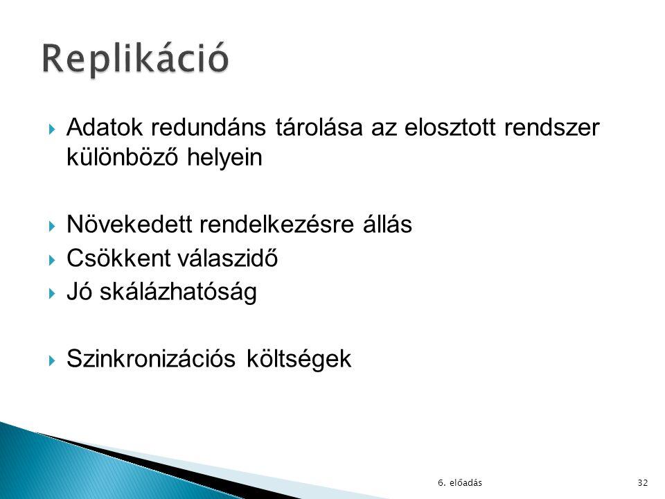 Replikáció Adatok redundáns tárolása az elosztott rendszer különböző helyein. Növekedett rendelkezésre állás.