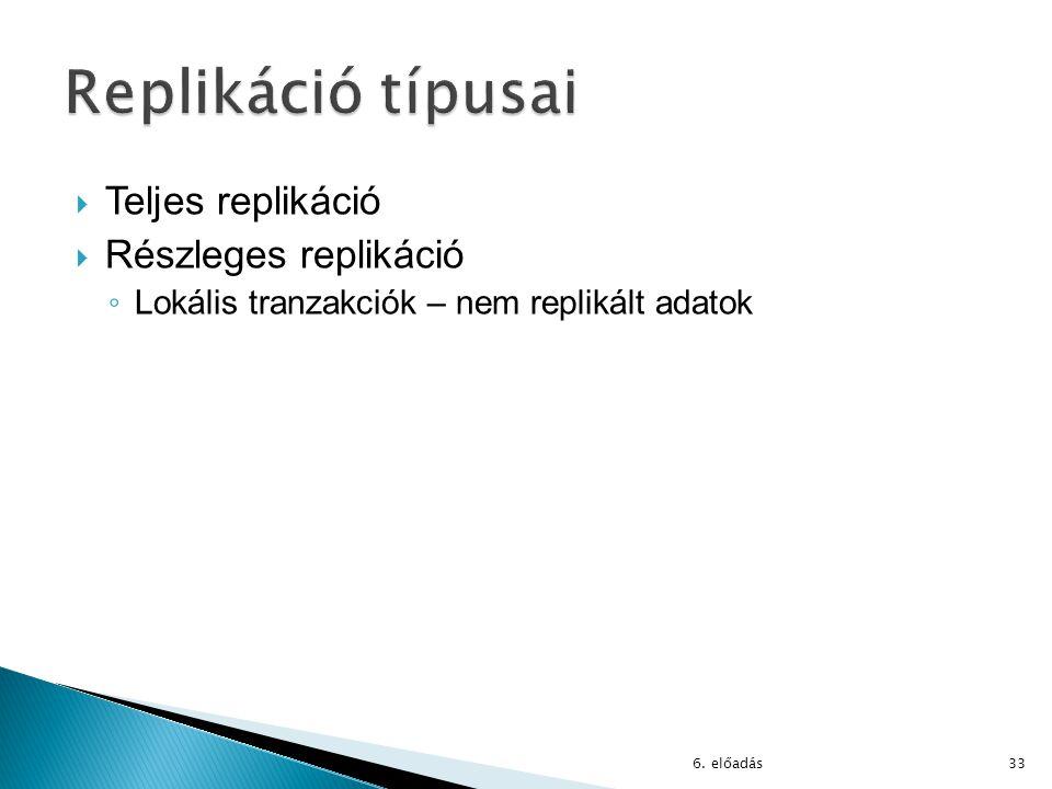 Replikáció típusai Teljes replikáció Részleges replikáció
