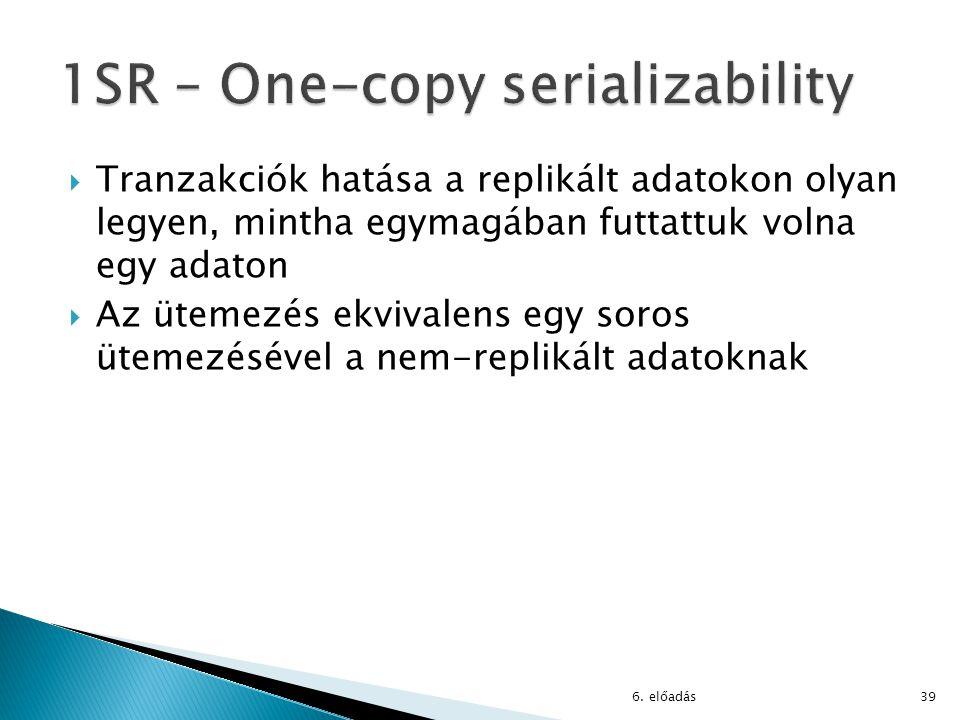 1SR – One-copy serializability