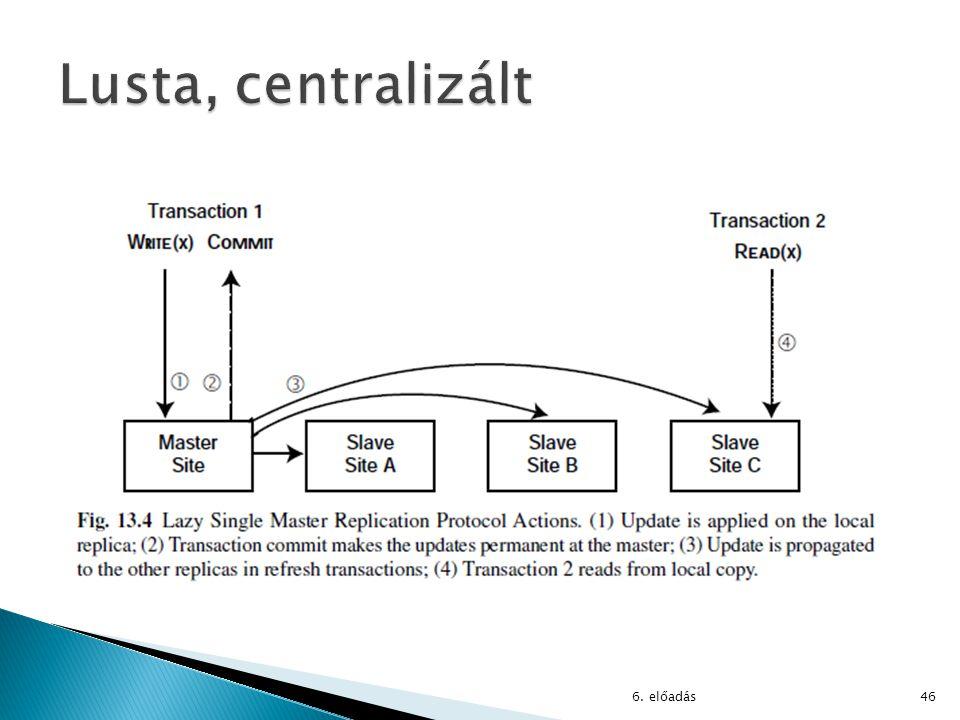 Lusta, centralizált 6. előadás